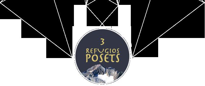 3 Refugios Posets